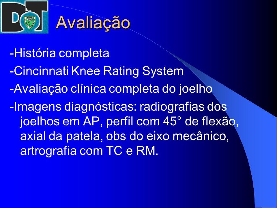 Avaliação -História completa -Cincinnati Knee Rating System -Avaliação clínica completa do joelho -Imagens diagnósticas: radiografias dos joelhos em A