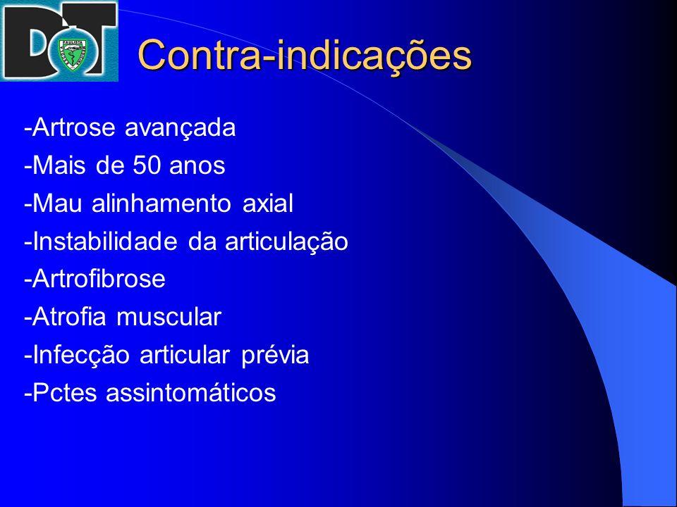 Contra-indicações -Artrose avançada -Mais de 50 anos -Mau alinhamento axial -Instabilidade da articulação -Artrofibrose -Atrofia muscular -Infecção ar
