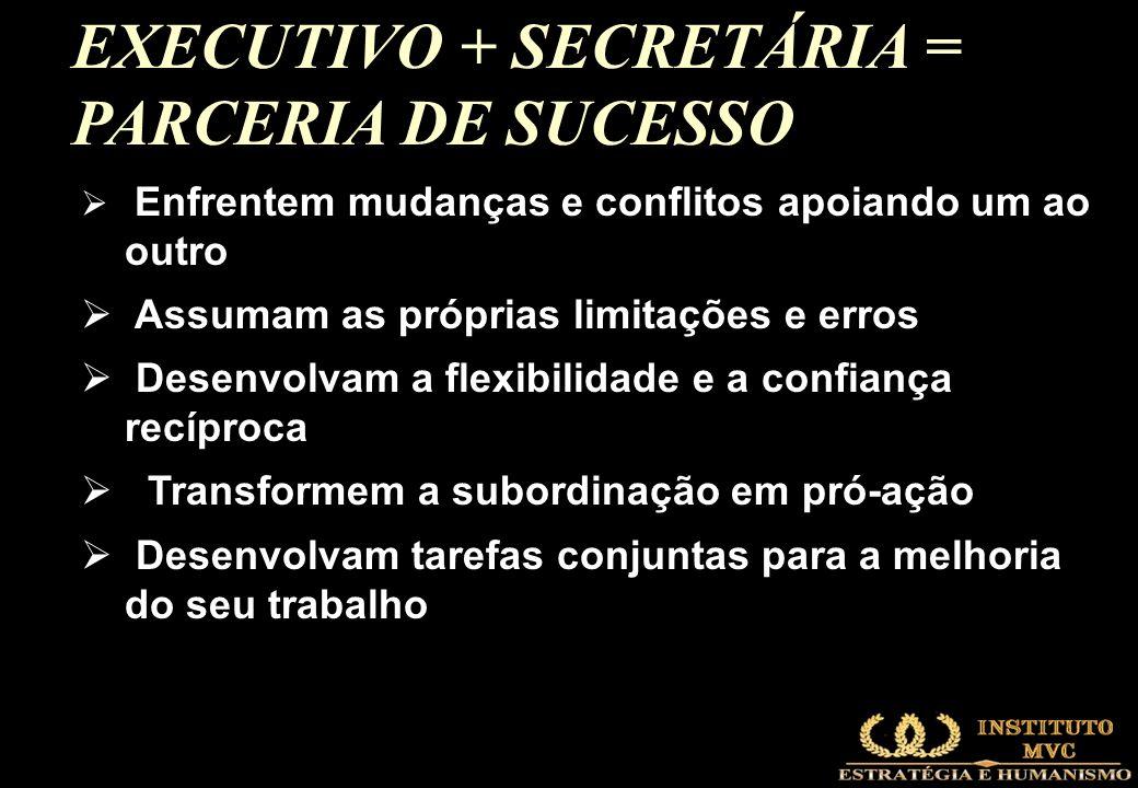 EXECUTIVO + SECRETÁRIA = PARCERIA DE SUCESSO Conheçam a sua missão de gerente e de secretária Busquem o diálogo Busquem a compreensão reciproca = empa