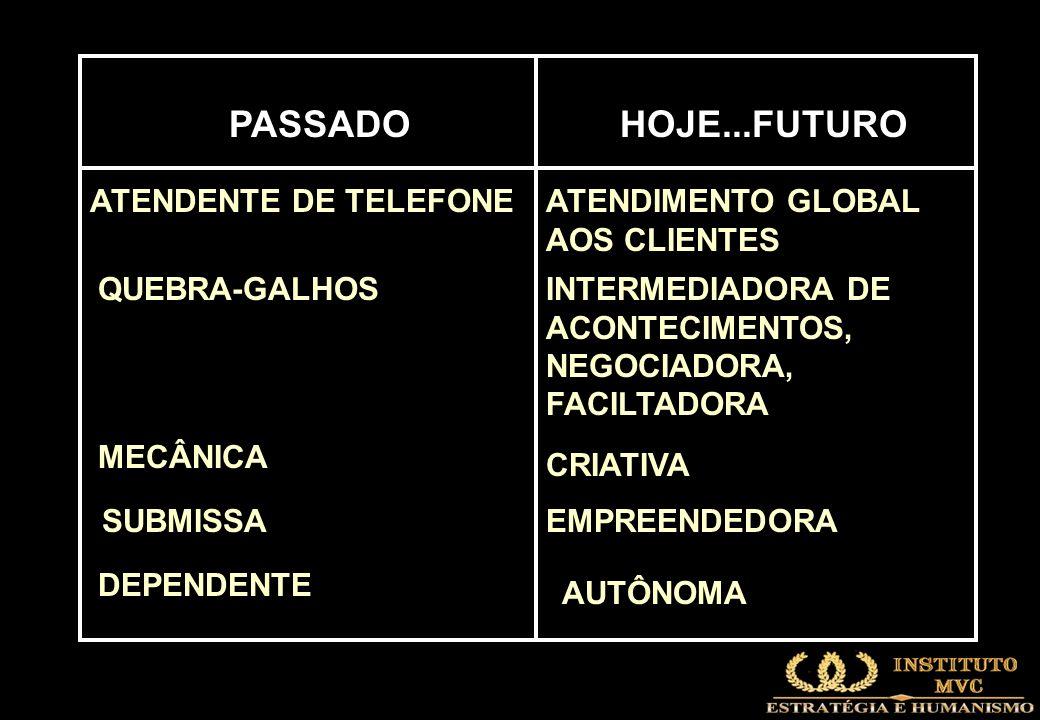 PASSADO HOJE...FUTURO EXECUTORA DE ROTINAS GERENCIADORA DE EXECUÇÃO DATILÓGRAFA EDITORA DE TEXTOS ARQUIVISTA PLANEJADORA, ORGANIZADORA E MANTENEDORA D