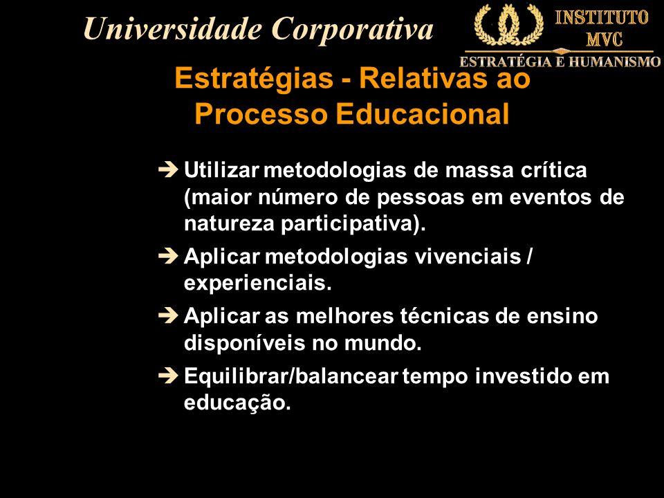èUtilizar metodologias de massa crítica (maior número de pessoas em eventos de natureza participativa). èAplicar metodologias vivenciais / experiencia