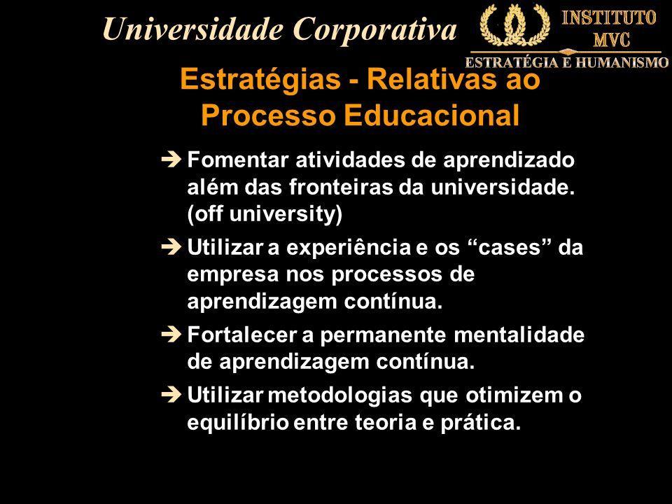 èFomentar atividades de aprendizado além das fronteiras da universidade. (off university) èUtilizar a experiência e os cases da empresa nos processos