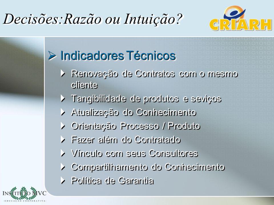 Renovação de Contratos com o mesmo cliente Tangibilidade de produtos e seviços Atualização do Conhecimento Orientação Processo / Produto Fazer além do
