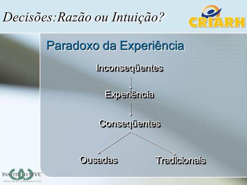 Paradoxo da Experiência InconseqüentesInconseqüentes ExperiênciaExperiência ConseqüentesConseqüentes OusadasOusadas TradicionaisTradicionais Decisões: