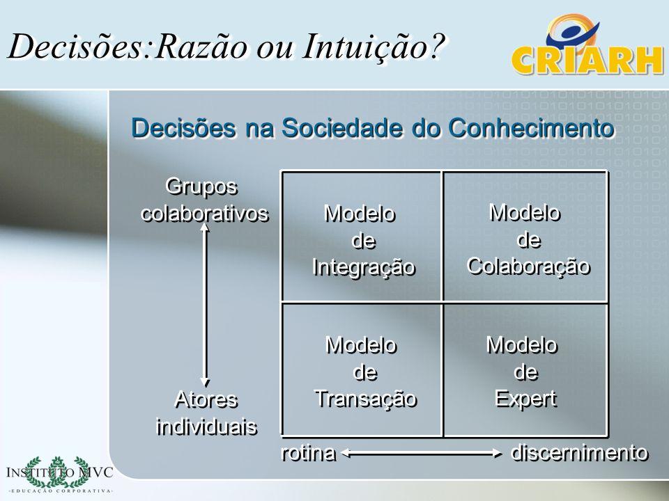 Decisões na Sociedade do Conhecimento Modelo de Integração Modelo de Integração Modelo de Colaboração Modelo de Colaboração Modelo de Transação Modelo