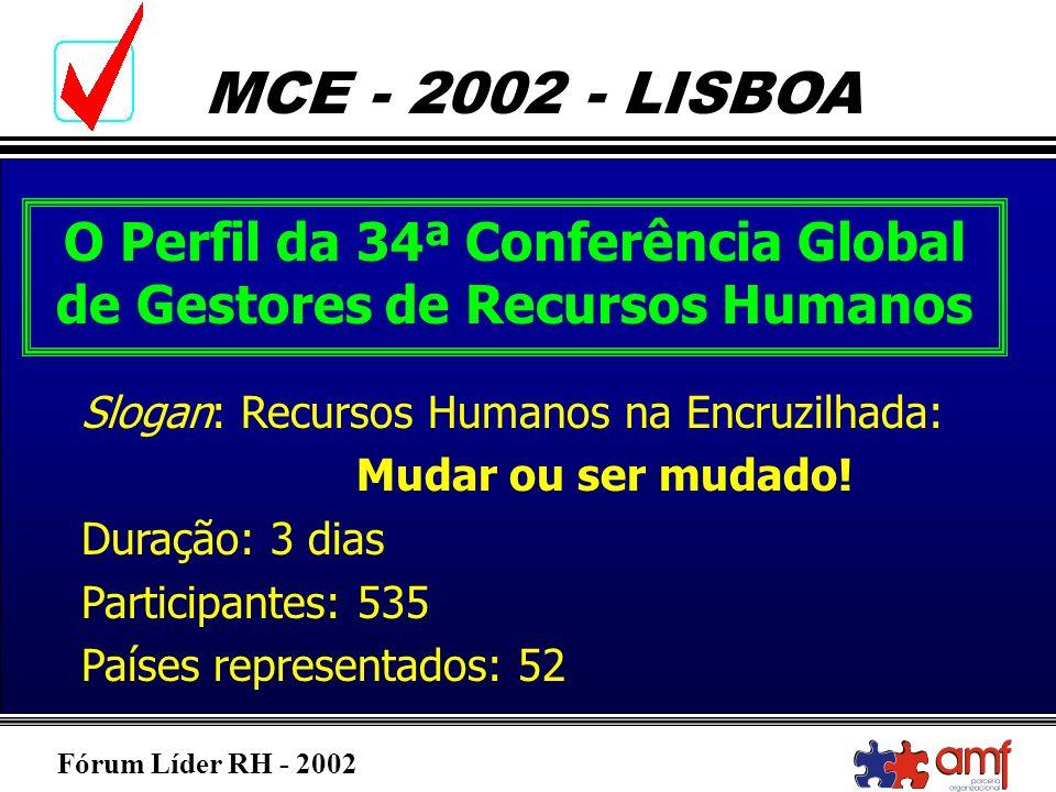 Fórum Líder RH - 2002 MCE - 2002 - LISBOA DADOS DA CONFERÊNCIA 48 Conferências magnas (9 apresentadores) 421 Sessões Simultâneas (21 apresentadores) 41 Painel Corporativo (3 painelistas) 42 Painéis de Participantes (reações ao dia anterior) 41 Estudo de Caso Interativo