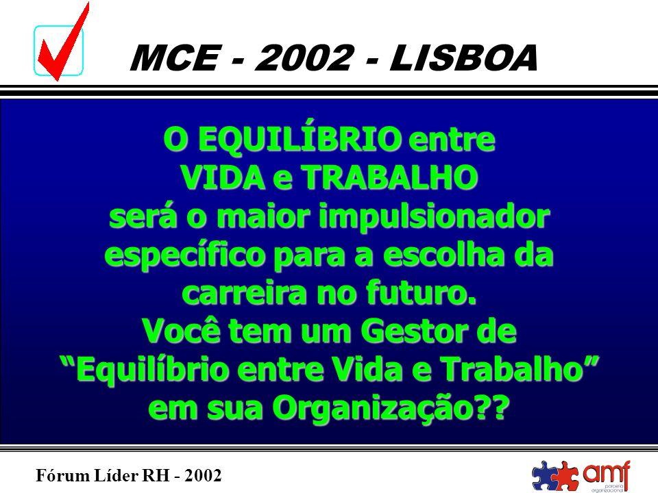 Fórum Líder RH - 2002 MCE - 2002 - LISBOA O EQUILÍBRIO entre VIDA e TRABALHO será o maior impulsionador específico para a escolha da carreira no futur