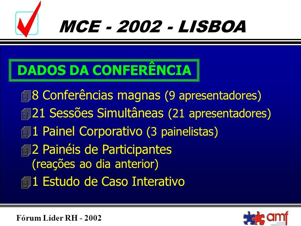 Fórum Líder RH - 2002 MCE - 2002 - LISBOA DADOS DA CONFERÊNCIA 48 Conferências magnas (9 apresentadores) 421 Sessões Simultâneas (21 apresentadores) 4