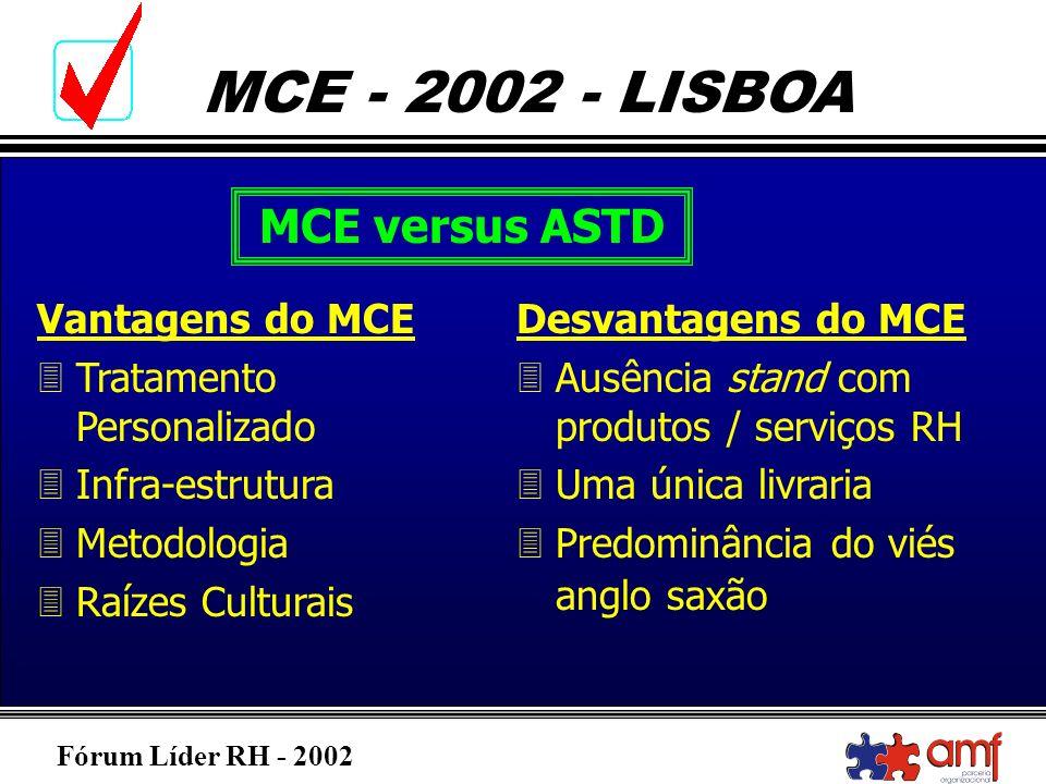 Fórum Líder RH - 2002 MCE - 2002 - LISBOA MCE versus ASTD Vantagens do MCE 3Tratamento Personalizado 3Infra-estrutura 3Metodologia 3Raízes Culturais D