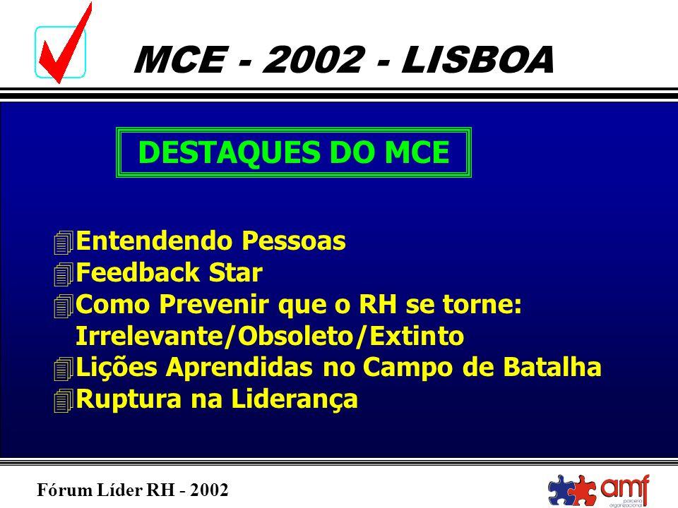 Fórum Líder RH - 2002 MCE - 2002 - LISBOA DESTAQUES DO MCE 4Entendendo Pessoas 4Feedback Star 4Como Prevenir que o RH se torne: Irrelevante/Obsoleto/E