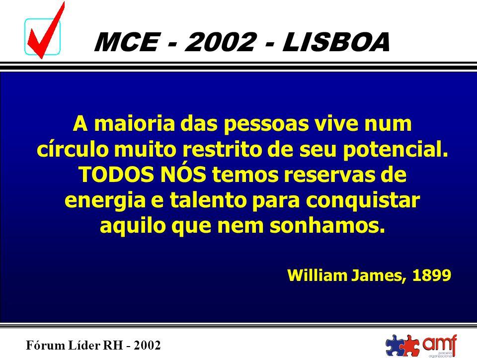 Fórum Líder RH - 2002 MCE - 2002 - LISBOA A maioria das pessoas vive num círculo muito restrito de seu potencial. TODOS NÓS temos reservas de energia