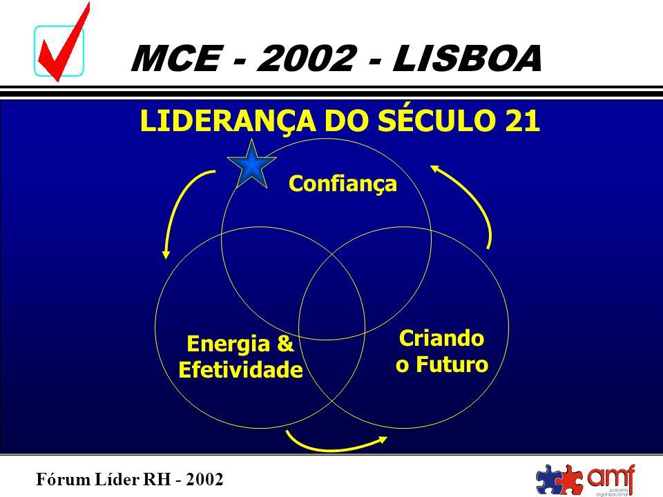 Fórum Líder RH - 2002 MCE - 2002 - LISBOA LIDERANÇA DO SÉCULO 21 Confiança Criando o Futuro Energia & Efetividade