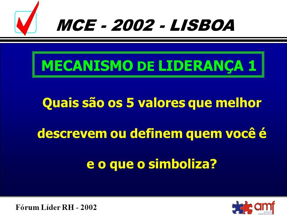 Fórum Líder RH - 2002 MCE - 2002 - LISBOA MECANISMO DE LIDERANÇA 1 Quais são os 5 valores que melhor descrevem ou definem quem você é e o que o simbol