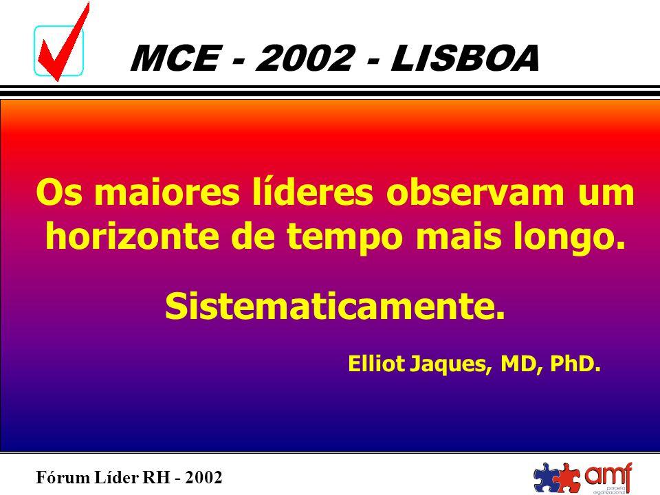 Fórum Líder RH - 2002 MCE - 2002 - LISBOA Os maiores líderes observam um horizonte de tempo mais longo. Sistematicamente. Elliot Jaques, MD, PhD.