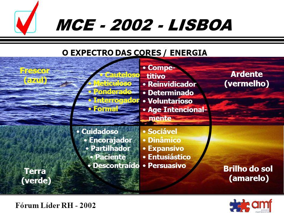 Fórum Líder RH - 2002 MCE - 2002 - LISBOA O EXPECTRO DAS CORES / ENERGIA Frescor (azul) Terra (verde) Brilho do sol (amarelo) Ardente (vermelho) Caute