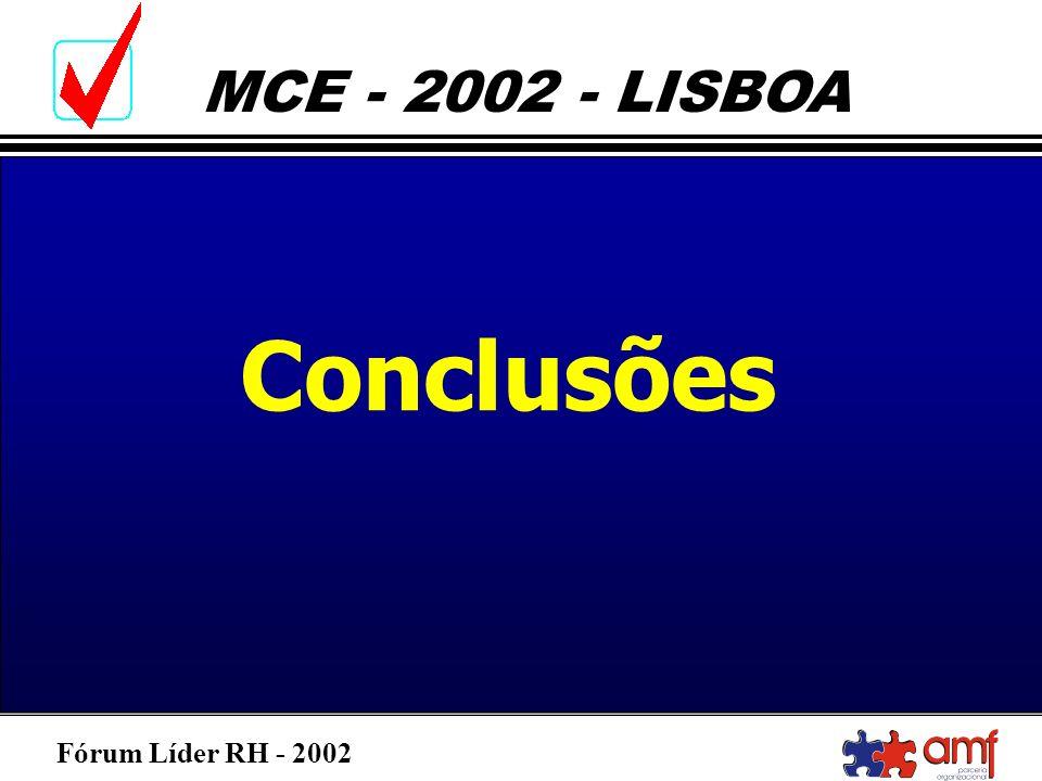 Fórum Líder RH - 2002 MCE - 2002 - LISBOA Conclusões