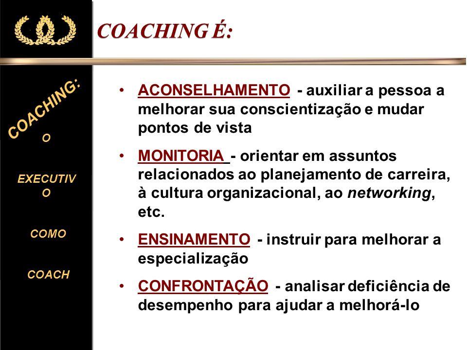 O EXECUTIV O COMO COACH O EXECUTIV O COMO COACH COACHING: ACONSELHAMENTO - auxiliar a pessoa a melhorar sua conscientização e mudar pontos de vista MO