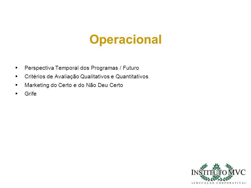 Operacional Perspectiva Temporal dos Programas / Futuro Critérios de Avaliação Qualitativos e Quantitativos Marketing do Certo e do Não Deu Certo Grif