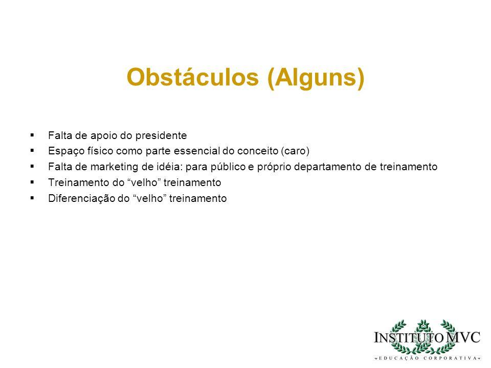 Obstáculos (Alguns) Falta de apoio do presidente Espaço físico como parte essencial do conceito (caro) Falta de marketing de idéia: para público e pró
