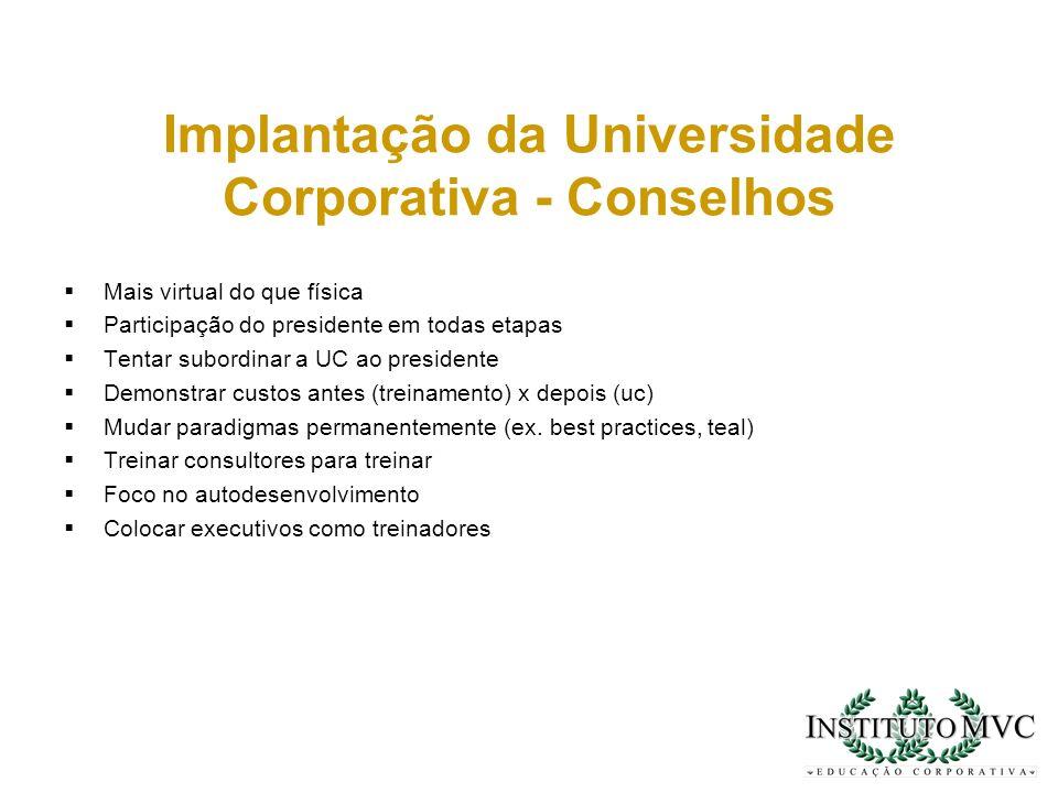 Implantação da Universidade Corporativa - Conselhos Mais virtual do que física Participação do presidente em todas etapas Tentar subordinar a UC ao pr
