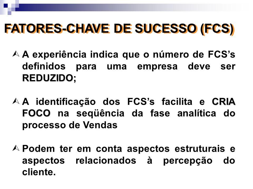 REDUZIDO; A experiência indica que o número de FCSs definidos para uma empresa deve ser REDUZIDO; CRIA FOCO A identificação dos FCSs facilita e CRIA F