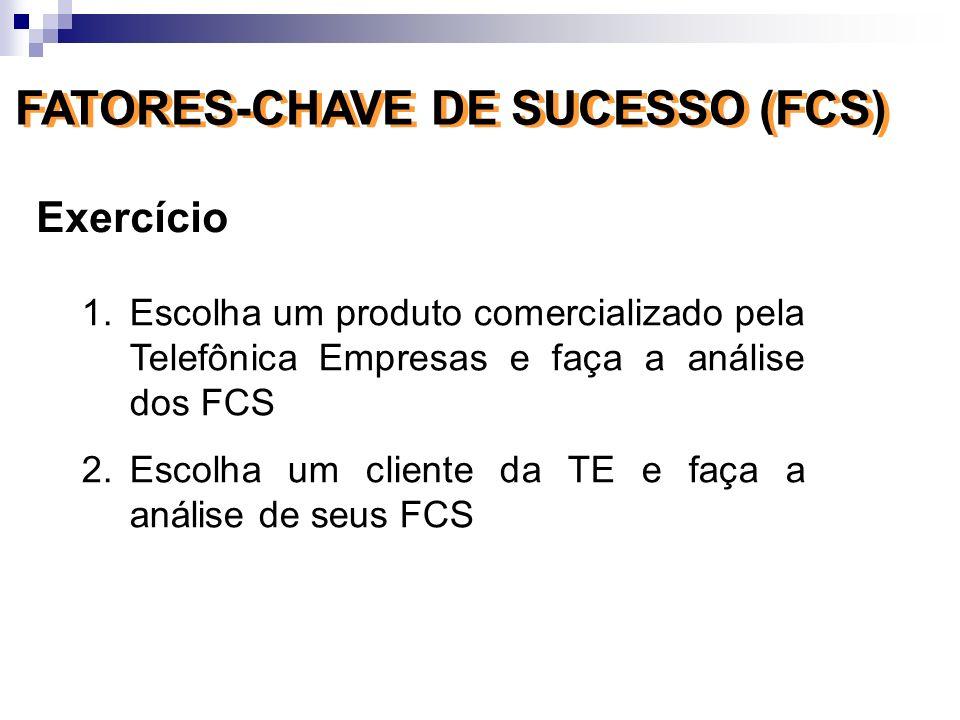 Exercício 1.Escolha um produto comercializado pela Telefônica Empresas e faça a análise dos FCS 2.Escolha um cliente da TE e faça a análise de seus FC