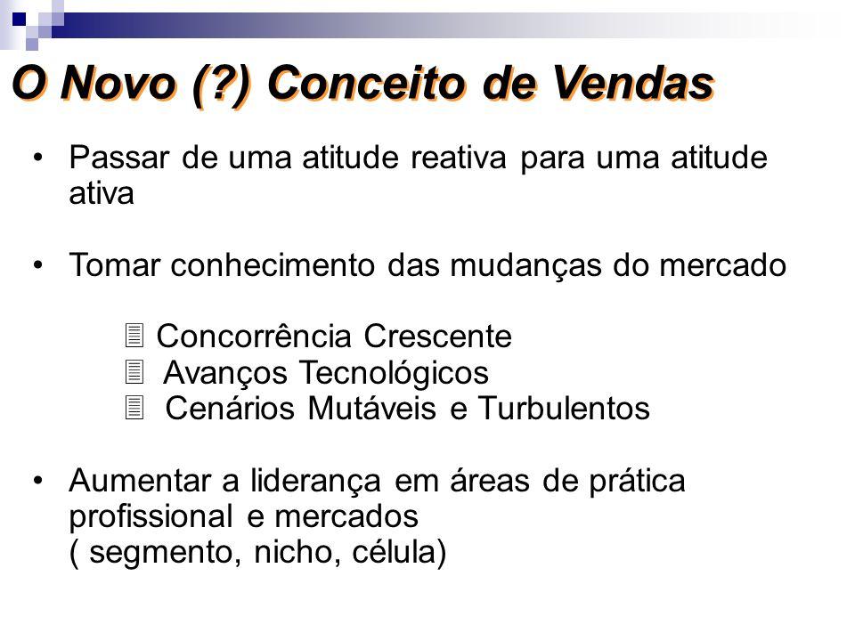 CICLO DE MUDANÇA OPORTUNIDADE CONSTRUTIVO (DESENVOLVIMENTO) AMEAÇA DEFENSIVO (STATUS QUO) MUDANÇAMUDANÇA MUDANÇAMUDANÇA PROBLEMAPROBLEMA PROBLEMAPROBLEMA ATITUDECOMPORTAMENTO