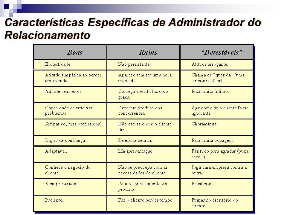 Características Específicas de Administrador do Relacionamento