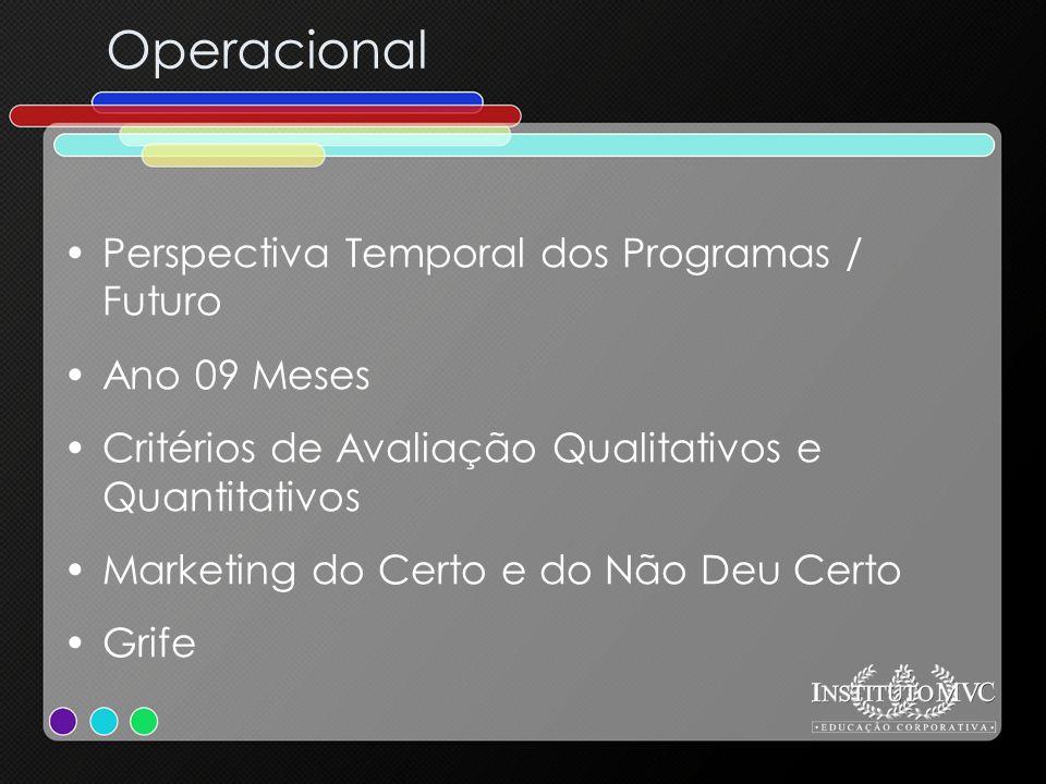 Operacional Perspectiva Temporal dos Programas / Futuro Ano 09 Meses Critérios de Avaliação Qualitativos e Quantitativos Marketing do Certo e do Não D