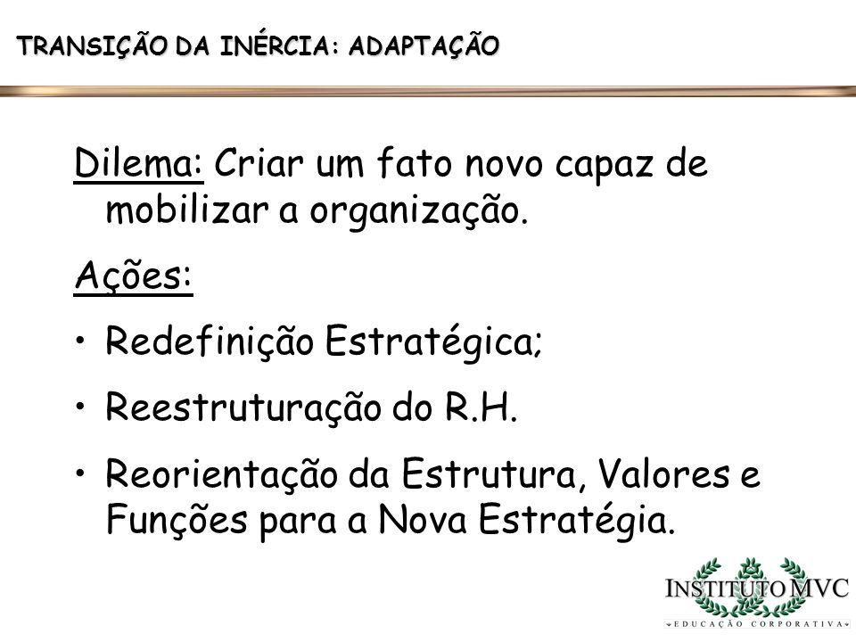 TRANSIÇÃO DA INÉRCIA: ADAPTAÇÃO Dilema: Criar um fato novo capaz de mobilizar a organização. Ações: Redefinição Estratégica; Reestruturação do R.H. Re