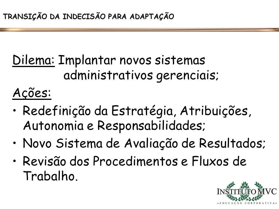 TRANSIÇÃO DA INDECISÃO PARA ADAPTAÇÃO Dilema: Implantar novos sistemas administrativos gerenciais; Ações: Redefinição da Estratégia, Atribuições, Auto