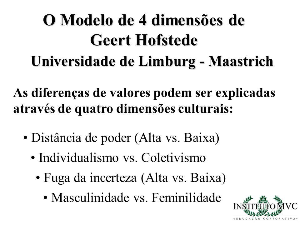 O Modelo de 4 dimensões de Geert Hofstede Universidade de Limburg - Maastrich As diferenças de valores podem ser explicadas através de quatro dimensõe