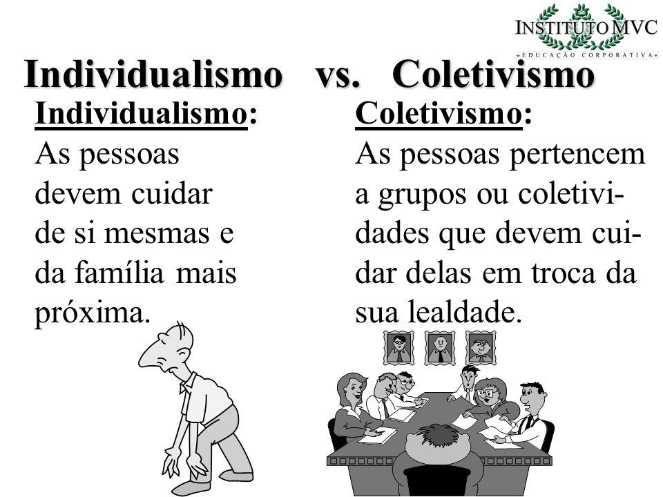 Individualismo vs. Coletivismo Individualismo: As pessoas devem cuidar de si mesmas e da família mais próxima. Coletivismo: As pessoas pertencem a gru