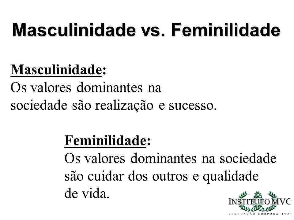 Masculinidade vs. Feminilidade Masculinidade: Os valores dominantes na sociedade são realização e sucesso. Feminilidade: Os valores dominantes na soci