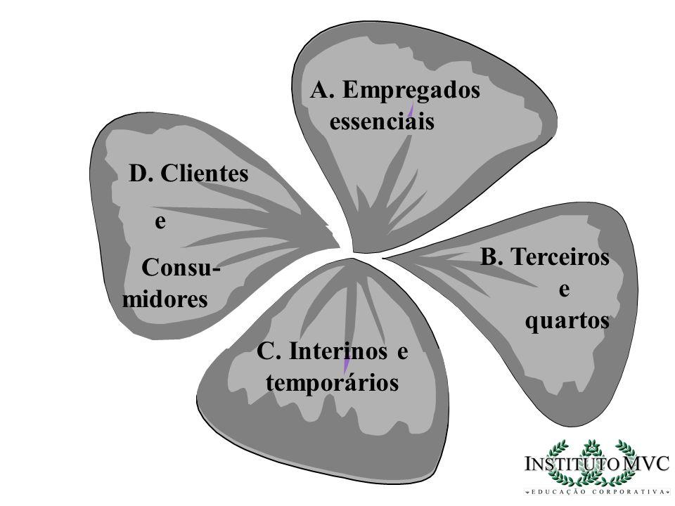 A. Empregados essenciais D. Clientes e Consu- midores B. Terceiros e quartos C. Interinos e temporários
