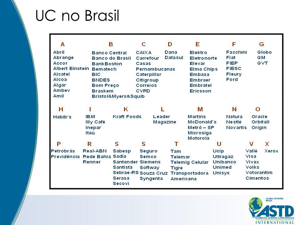 UC no Brasil