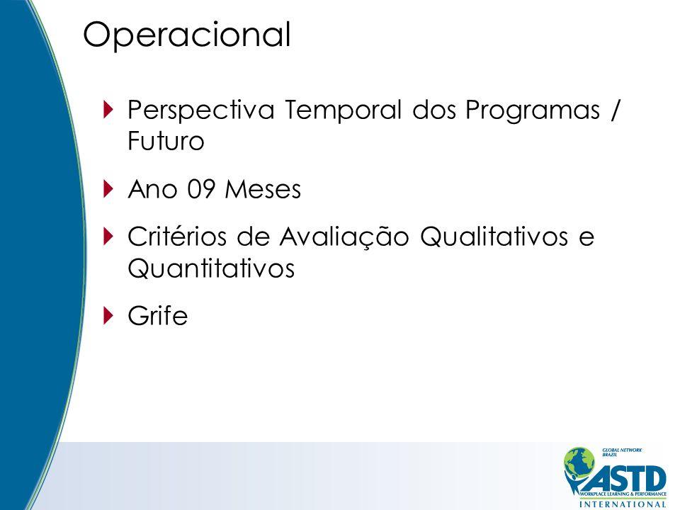Operacional Perspectiva Temporal dos Programas / Futuro Ano 09 Meses Critérios de Avaliação Qualitativos e Quantitativos Grife