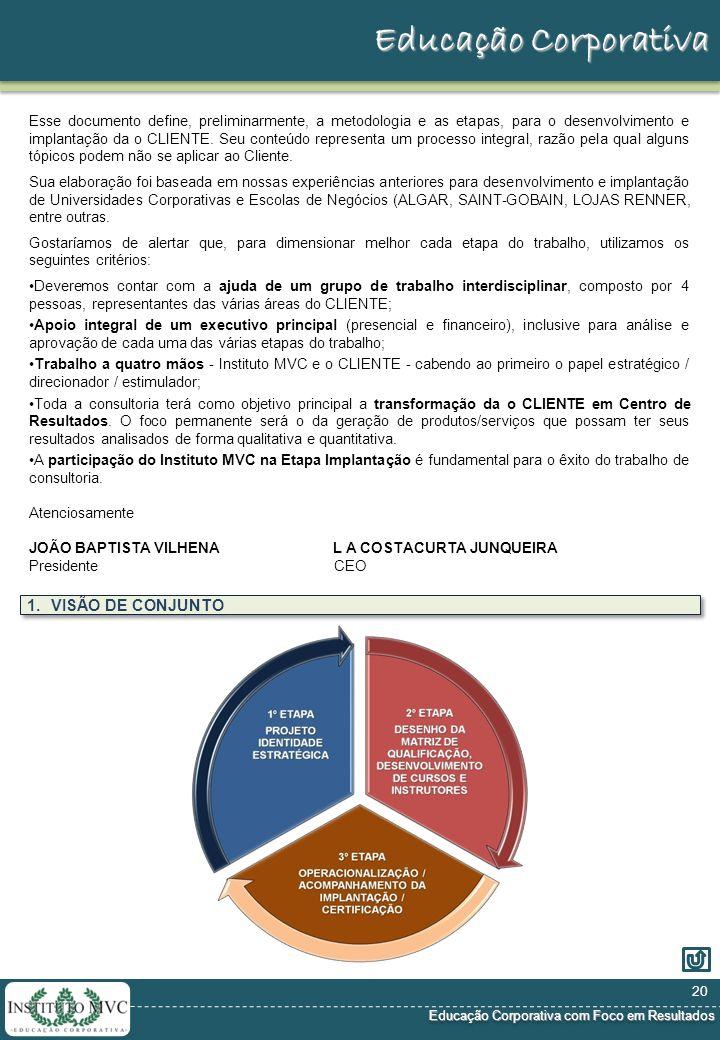 Educação Corporativa com Foco em Resultados Educação Corporativa com Foco em Resultados Educação Corporativa Esse documento define, preliminarmente, a