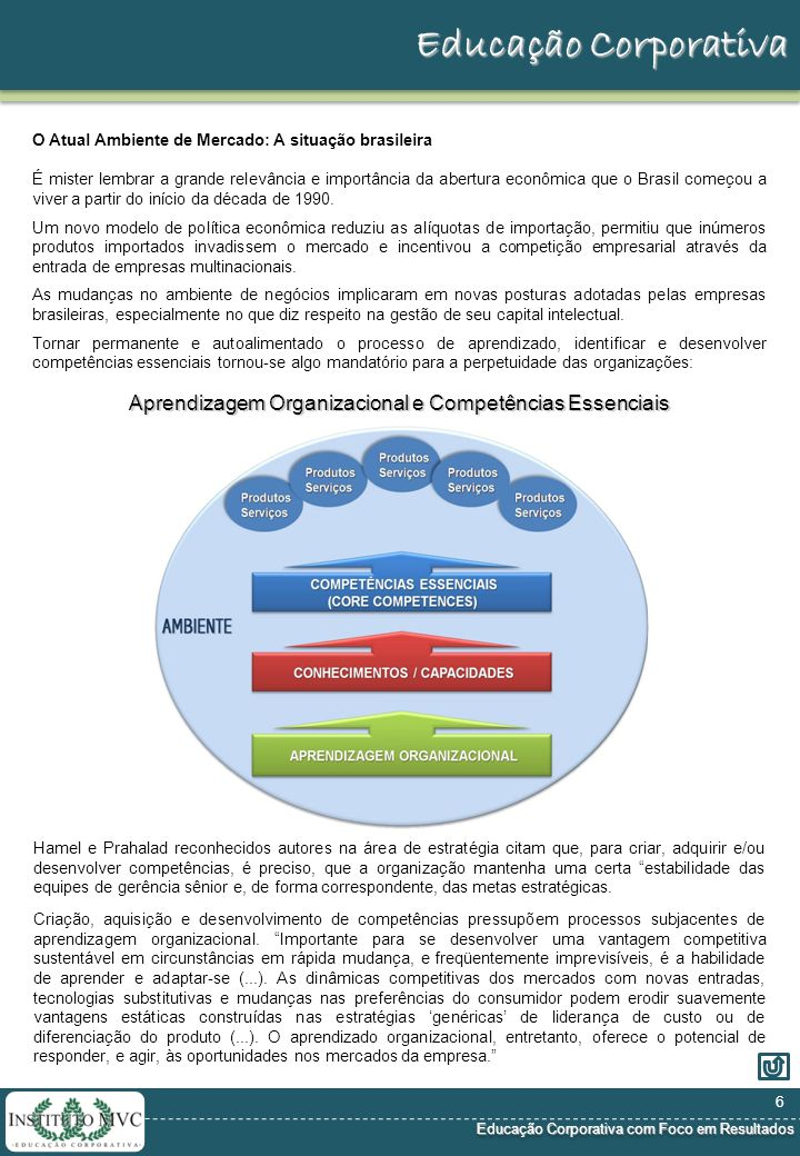 Educação Corporativa com Foco em Resultados Educação Corporativa com Foco em Resultados Educação Corporativa Observemos, então, estes quatro modos (Nonaka e Takeuchi, 1997): A socialização é um processo de compartilhamento de experiências e, a partir daí, da criação de conhecimento tácito, como modelos mentais ou habilidades técnicas compartilhadas.