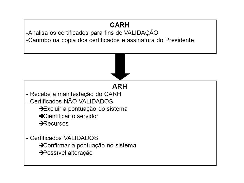 CARH -Analisa os certificados para fins de VALIDAÇÃO -Carimbo na copia dos certificados e assinatura do Presidente ARH - Recebe a manifestação do CARH - Certificados NÃO VALIDADOS Excluir a pontuação do sistema Cientificar o servidor Recursos - Certificados VALIDADOS Confirmar a pontuação no sistema Possível alteração