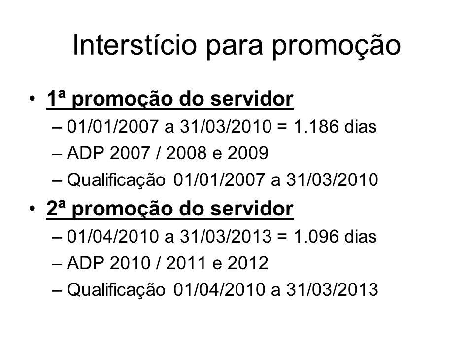 Interstício para promoção 1ª promoção do servidor –01/01/2007 a 31/03/2010 = 1.186 dias –ADP 2007 / 2008 e 2009 –Qualificação 01/01/2007 a 31/03/2010 2ª promoção do servidor –01/04/2010 a 31/03/2013 = 1.096 dias –ADP 2010 / 2011 e 2012 –Qualificação 01/04/2010 a 31/03/2013