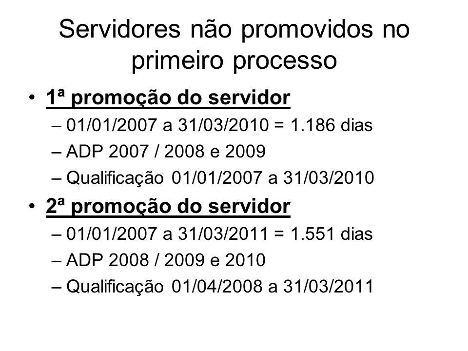 Servidores não promovidos no primeiro processo 1ª promoção do servidor –01/01/2007 a 31/03/2010 = 1.186 dias –ADP 2007 / 2008 e 2009 –Qualificação 01/01/2007 a 31/03/2010 2ª promoção do servidor –01/01/2007 a 31/03/2011 = 1.551 dias –ADP 2008 / 2009 e 2010 –Qualificação 01/04/2008 a 31/03/2011
