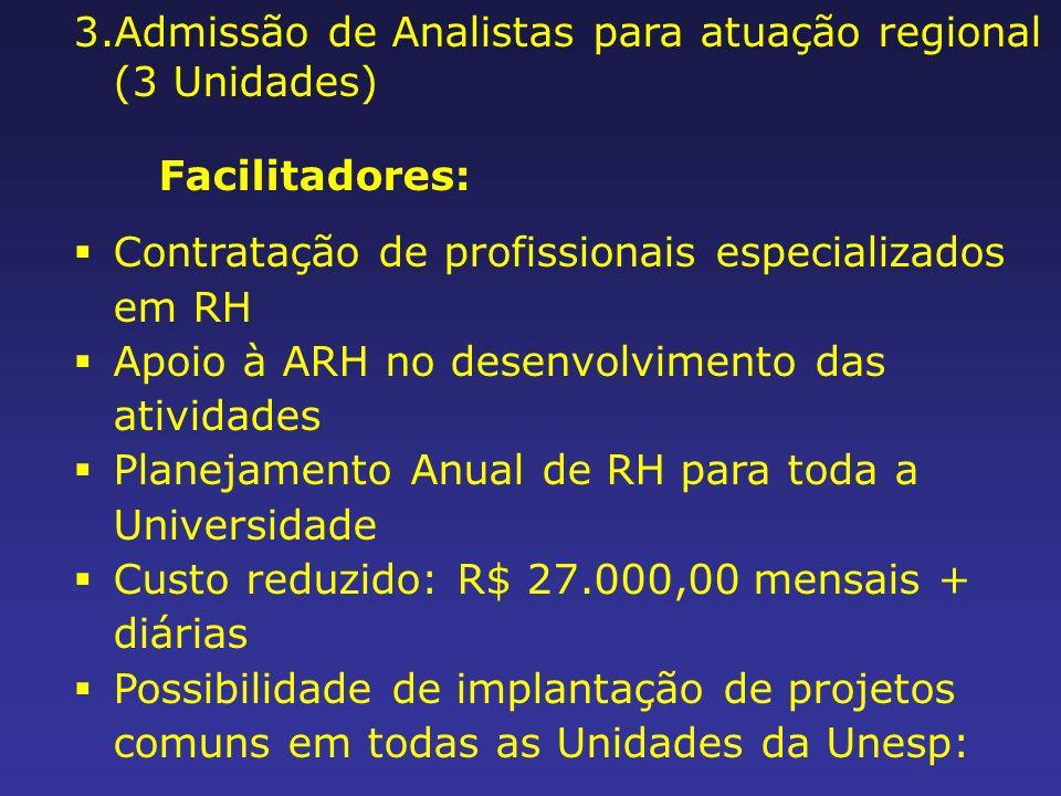 3.Admissão de Analistas para atuação regional (3 Unidades) Facilitadores: Contratação de profissionais especializados em RH Apoio à ARH no desenvolvim