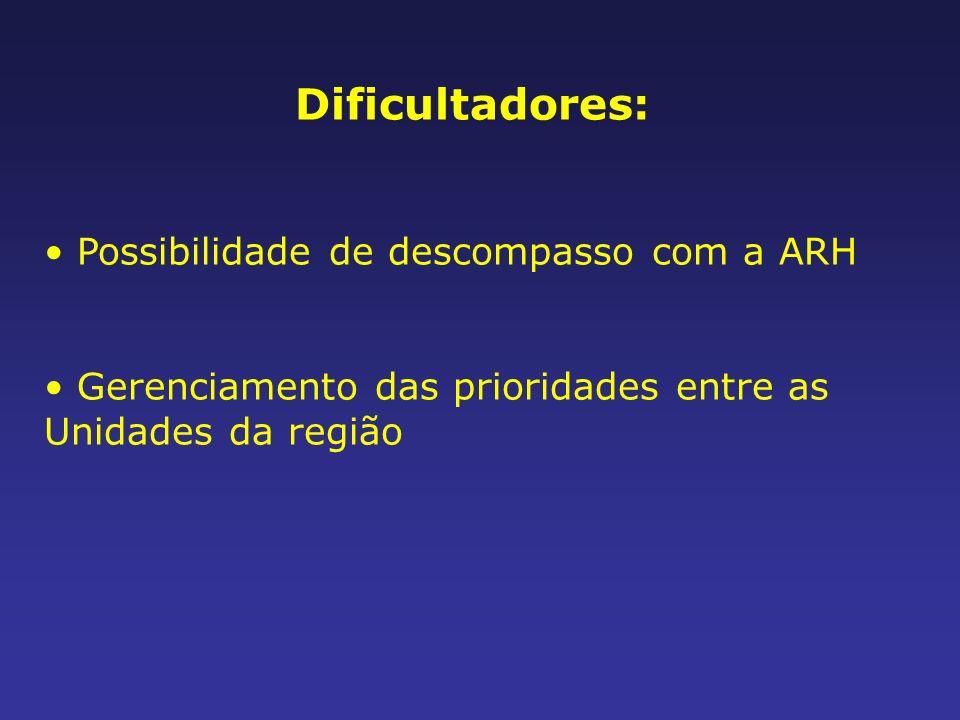 Dificultadores: Possibilidade de descompasso com a ARH Gerenciamento das prioridades entre as Unidades da região