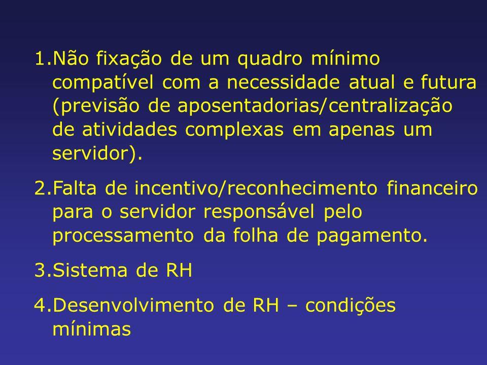 1.Não fixação de um quadro mínimo compatível com a necessidade atual e futura (previsão de aposentadorias/centralização de atividades complexas em apenas um servidor).