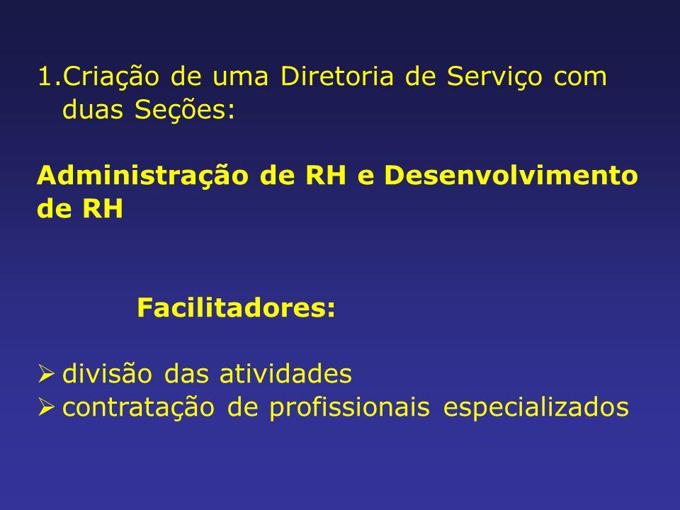 1.Criação de uma Diretoria de Serviço com duas Seções: Administração de RH e Desenvolvimento de RH Facilitadores: divisão das atividades contratação de profissionais especializados