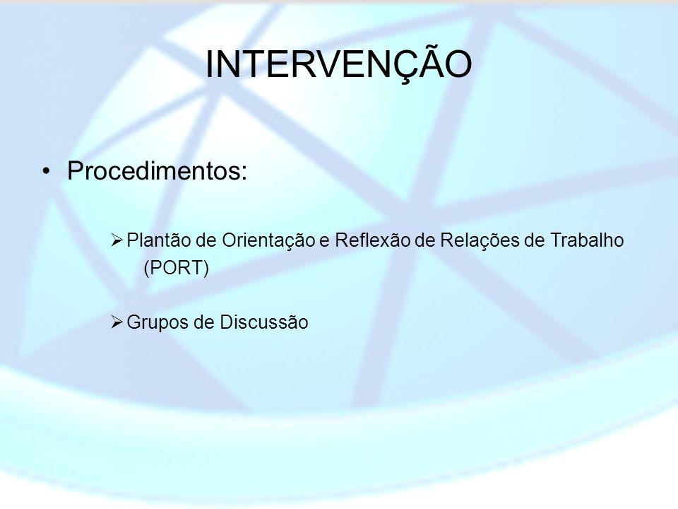 INTERVENÇÃO Procedimentos: Plantão de Orientação e Reflexão de Relações de Trabalho (PORT) Grupos de Discussão