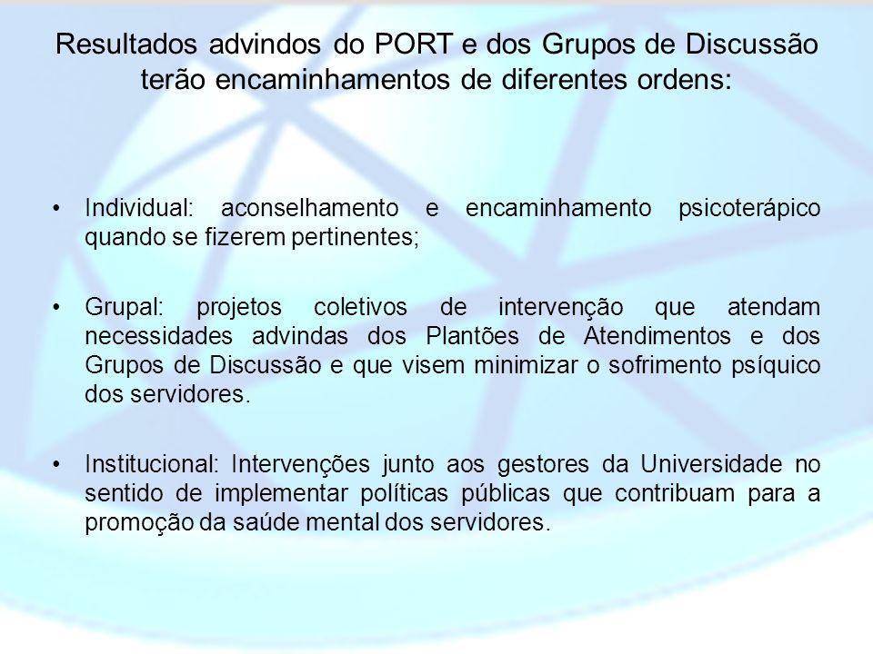 Resultados advindos do PORT e dos Grupos de Discussão terão encaminhamentos de diferentes ordens: Individual: aconselhamento e encaminhamento psicoter