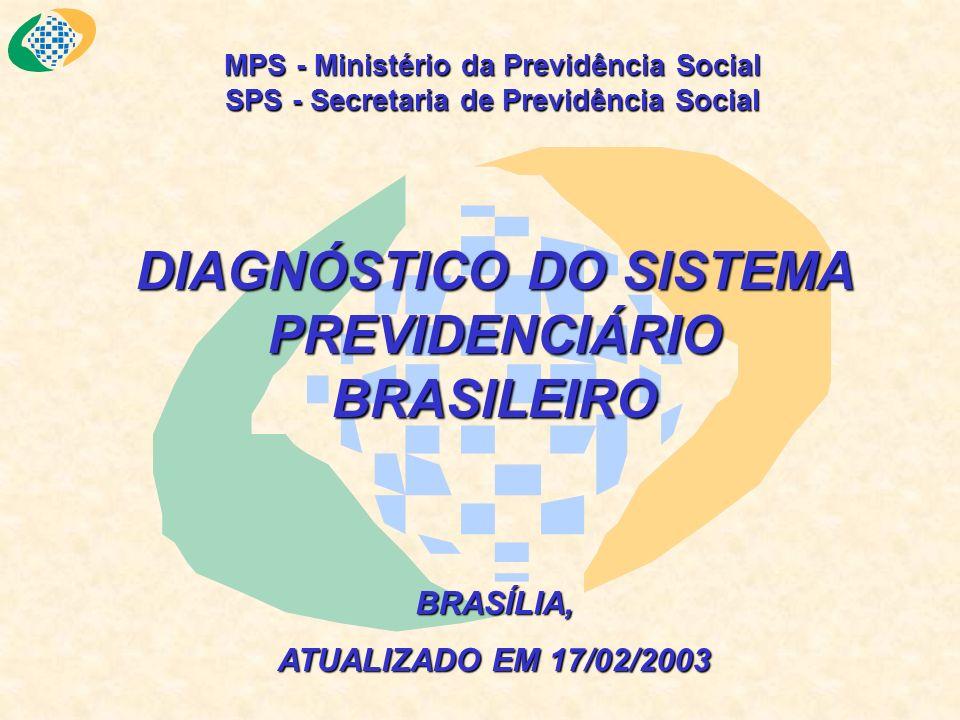 MPS - Ministério da Previdência Social SPS - Secretaria de Previdência Social DIAGNÓSTICO DO SISTEMA PREVIDENCIÁRIO BRASILEIRO BRASÍLIA, ATUALIZADO EM