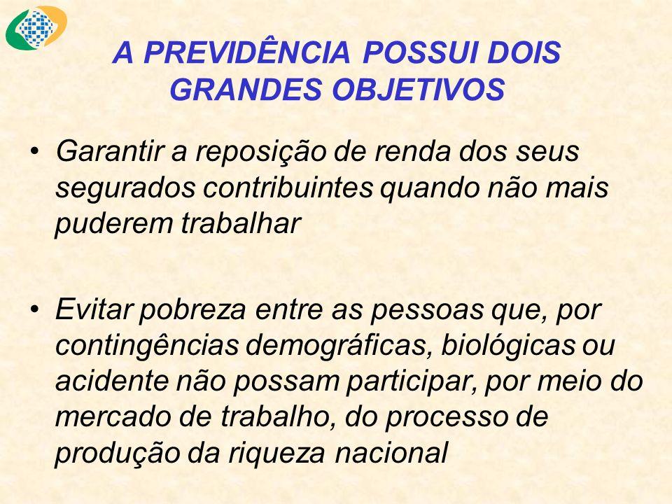 Taxa de Natalidade* (1890 a 2050) - Brasil O aumento do contingente de idosos deve-se basicamente a dois fatores: diminuição da taxa de natalidade...